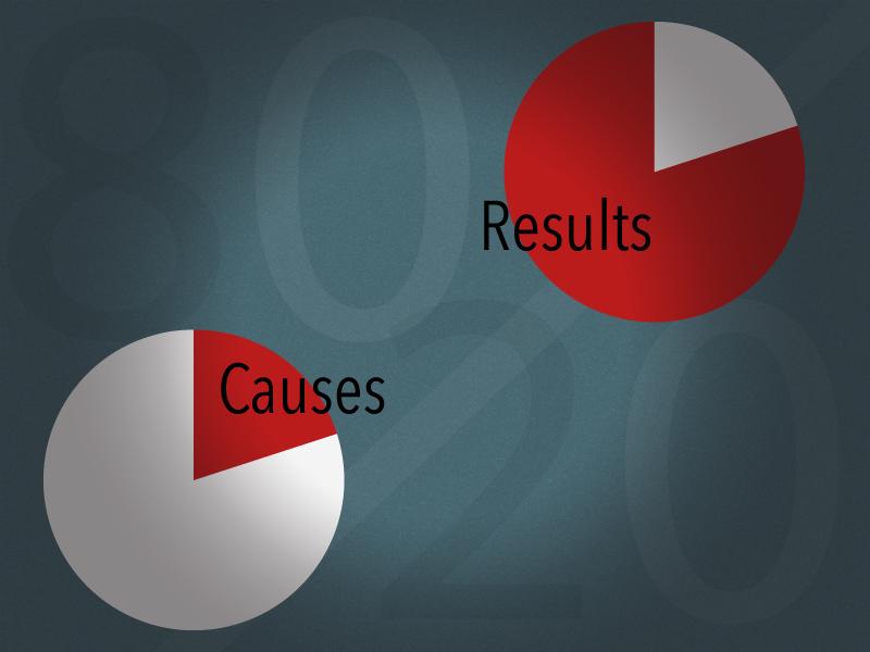 80/20 principle, causes and results, business, marketing, pareto principle, pareto law